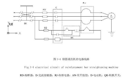 钢筋调直切断机工作原理与构造;