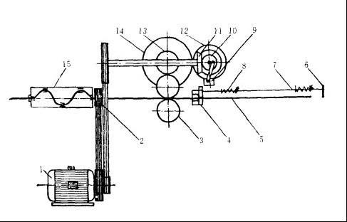 gt3/8型钢筋调直切断机工作原理